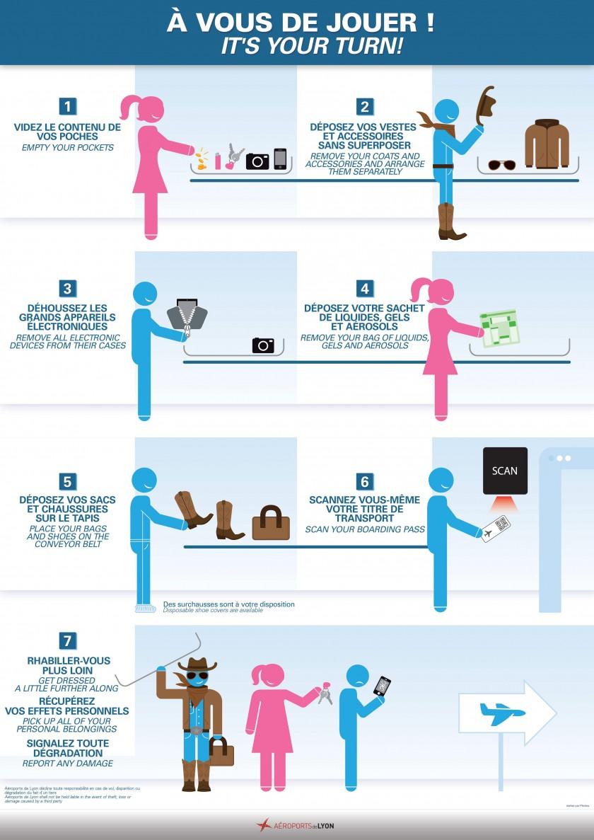 infographie - voyager en avion